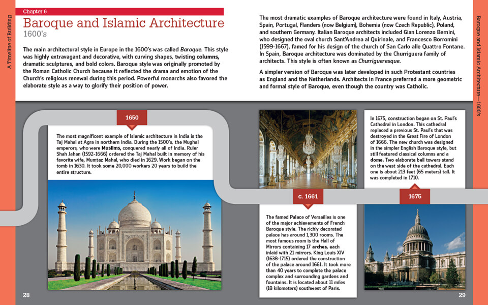 a timeline of world book